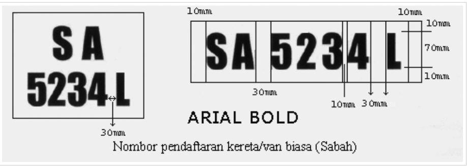 spesifikasi plat nombor pendaftaran kenderaan