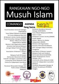 NGO-Comango-Bersih