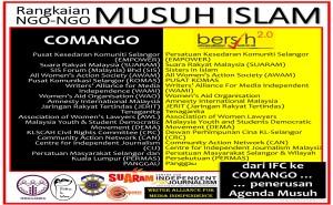 rangkaian musuh Islam Comango-Bersih