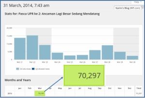 stats-pascaUPR2-31Mac2014s (800x540)