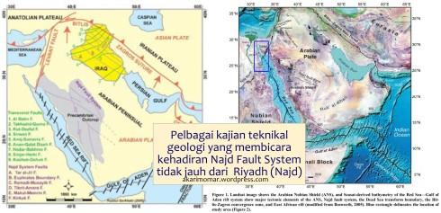 Najd Fault System