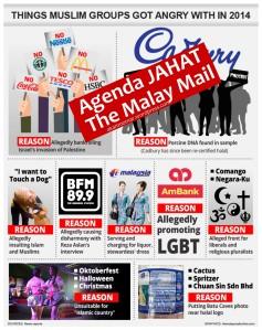 agenda Malay Mail jahat