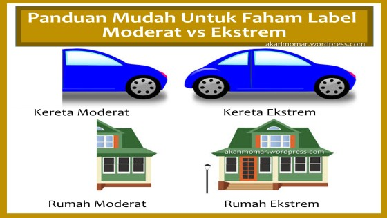 moderat vs ekstrem