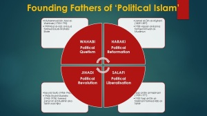 political islam2