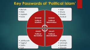 political islam3