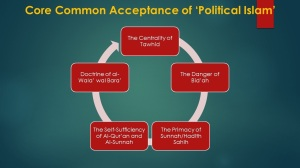 political islam4