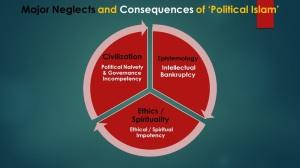 political islam6