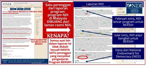 Laporan NDI-Bersih - diubah