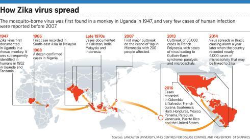 zika-spread