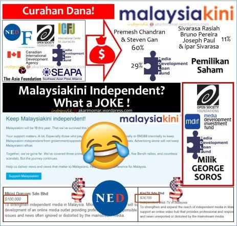 Image result for malaysiakini soros